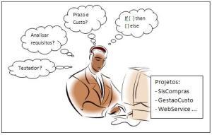 Multiprojetos e Multifunção