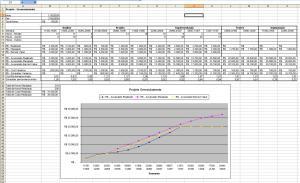 Planilha Gerenciamento de Projetos