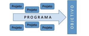 Projeto - Programa